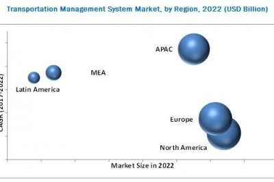 Transportation Management System Market Opportunities, Challenges, Strategies & Forecasts 2022
