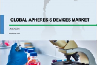 Apheresis Devices Market by Vendors - Forecast and Analysis 2020-2024