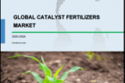 Global Catalyst Fertilizers Market 2020-2024 | Capacity Expansion of Fertilizer Production Units to Boost Growth
