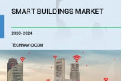 Analysis on Impact of COVID-19: Smart Buildings Market 2020-2024 | Growing Need for Building Automation to boost Market Growth